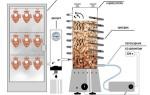 Автоматизированный дымогенератор Hanhi