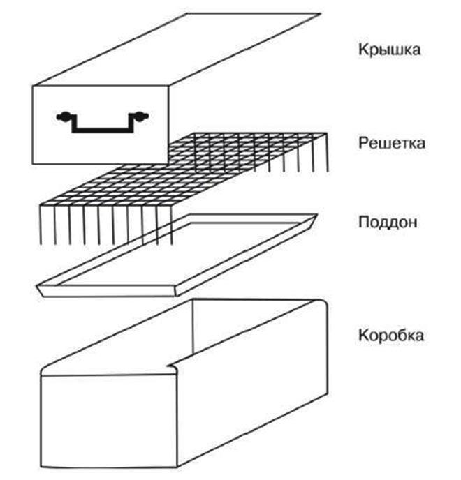 Возможная конструкция походной коптильни