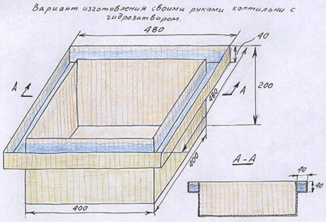 Схема коптильни фото 1