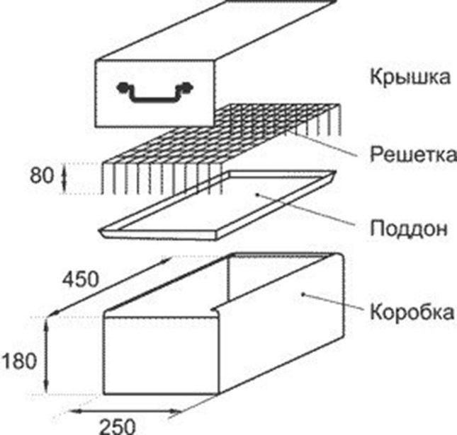 Схема коптильни фото 3