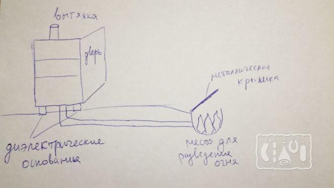 Нарисовали схему коптильни из холодильника для дачи
