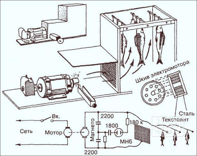 Схема сборки фрикционного дымогенератора