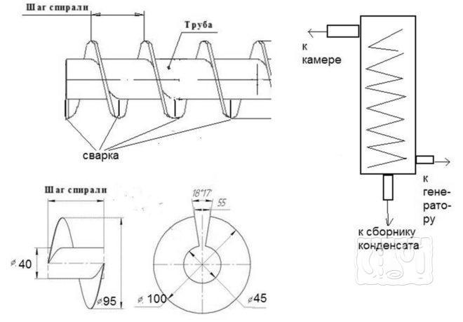 Спиральный дымогенератор