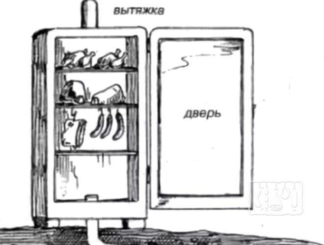Как сделать коптильню холодного копчения из холодидьника