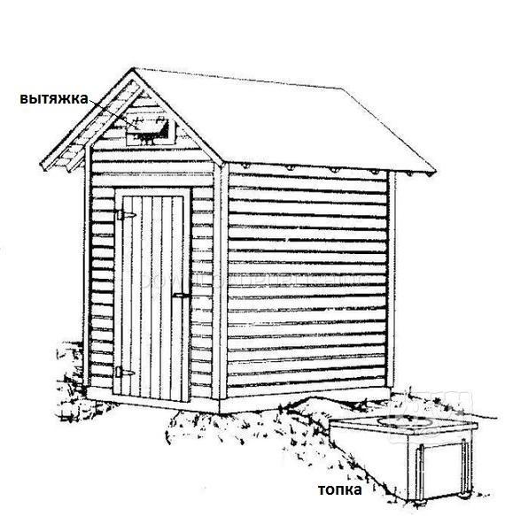 Шкаф для коптильни копчения из дерева