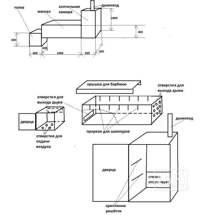 Как сделать Сборка металлический смокер-гриль