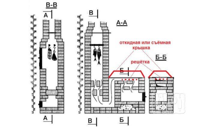 Доработка мангал-коптильни в барбекю (схема)