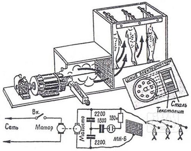 Схема электрической миникоптильни