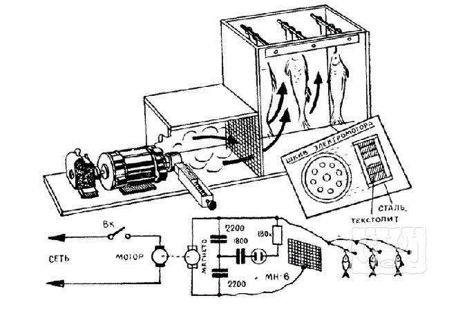 Инверторная электростатическая коптильня