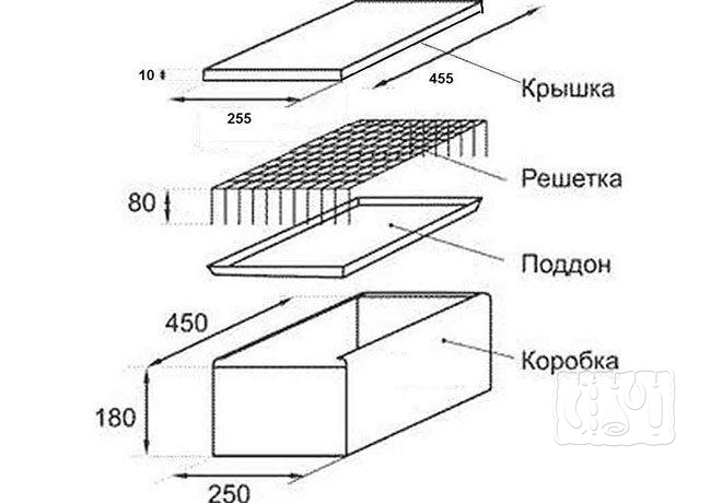 Схема коптильни для дачи из нержавейки