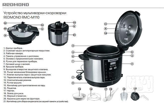 Составляющие устройства Redmond RMC-M110