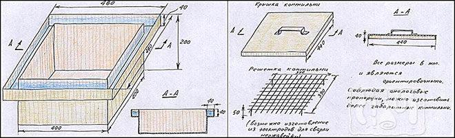 Портативная коптильня для квартиры (схема)