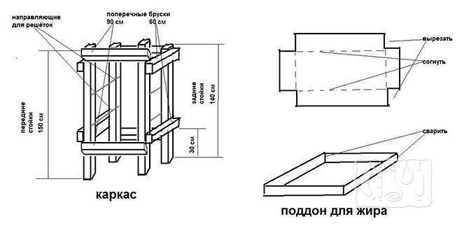 Деревянная коптильня (схема)