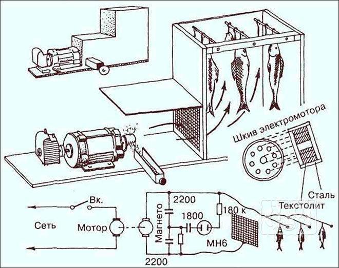 Профессиональная электрическая коптильня холодного копчения (схема)
