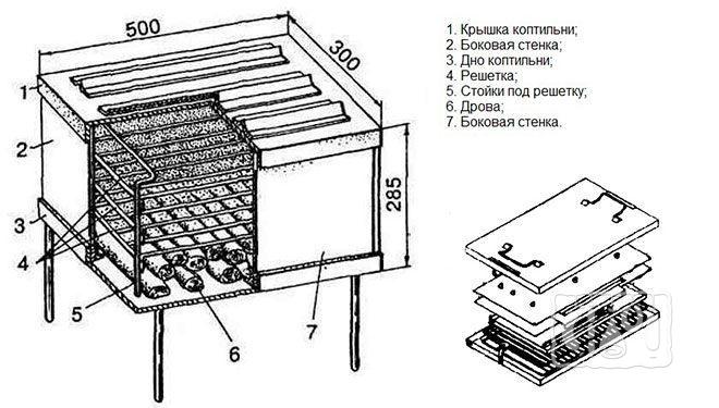 Разобранная коптильня (схема)