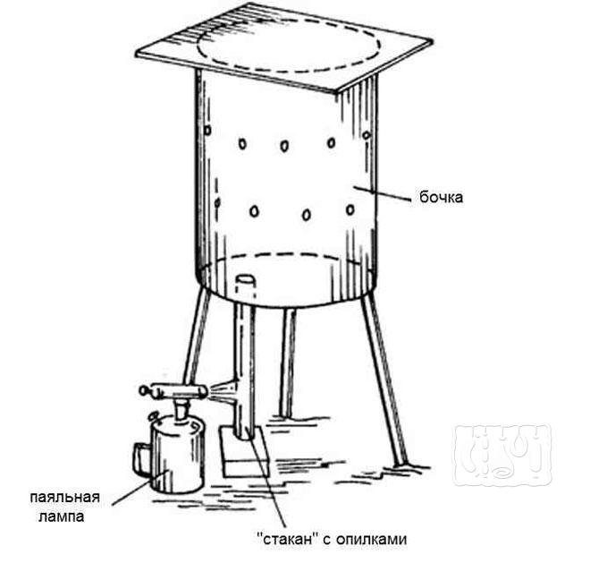 Фото схемы коптилки из паяльной лампы и бочки