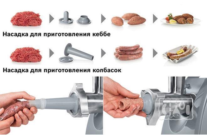 Специальная насадка на мясорубку