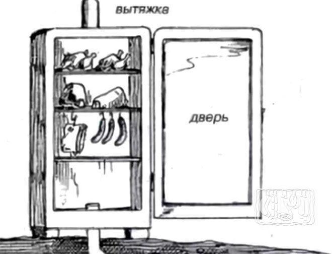 Вид ящика для коптильной камеры